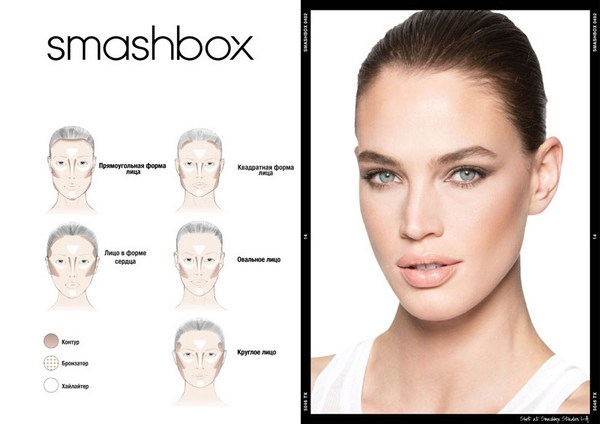 Contour Kit, Smashbox2