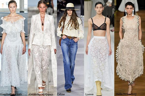 модные тенденции весна лето 2020 (16)