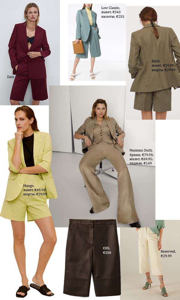 модные тенденции весна лето 2020 (3)