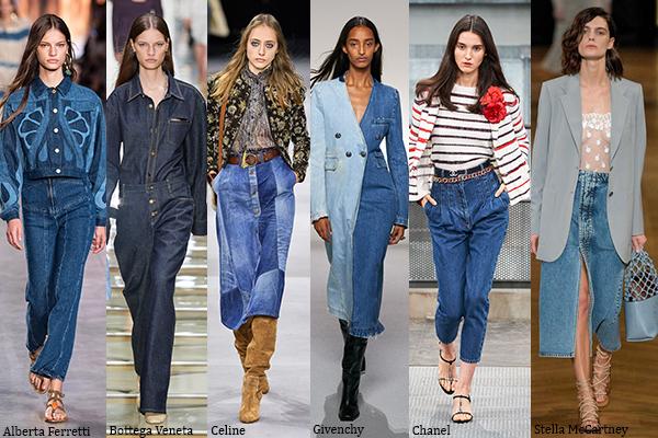 модные тенденции весна лето 2020 (9)